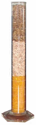Sorbead Silica Gel
